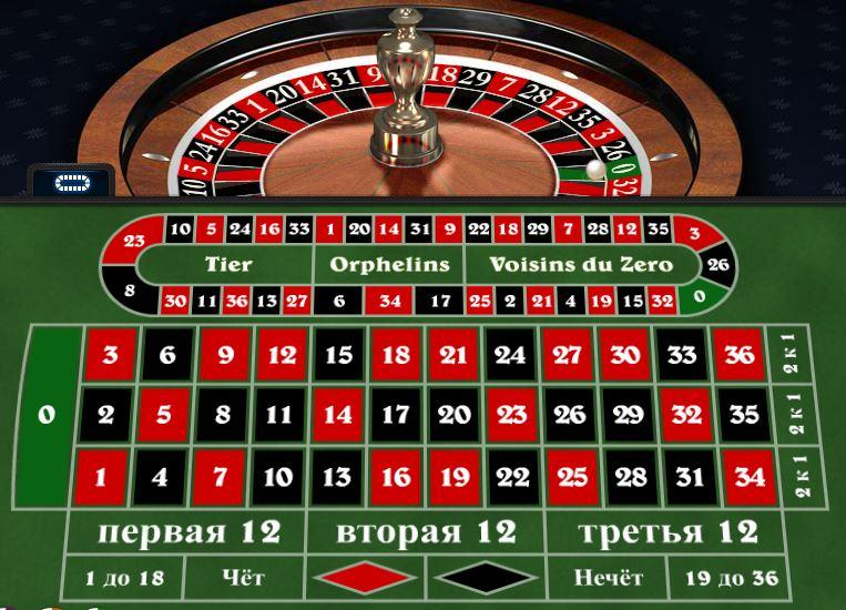 Русская рулетка flahs игра
